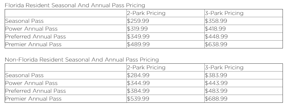Universal's Volcano Bay Annual Pass Pricing as of April 30, 2017